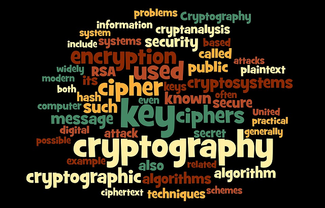 types of encryptions explained