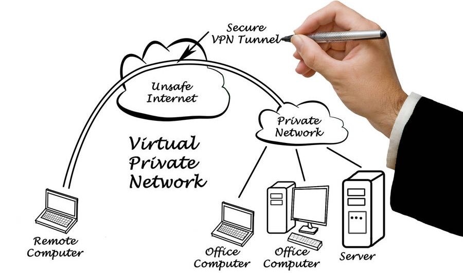 VPN tunnel for business
