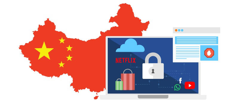 How to access blocked websites from China