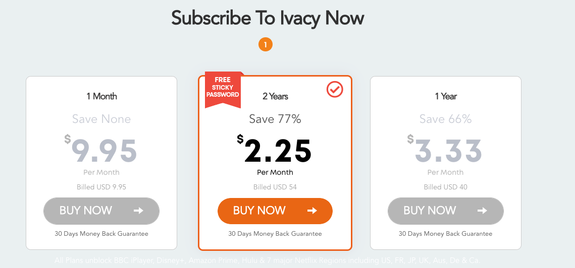 Ivacy VPN Cost and Plans